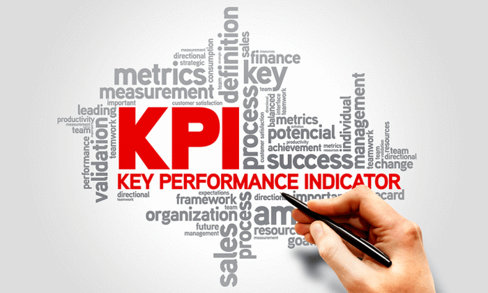 Digital Transformation Key Performance Indicators